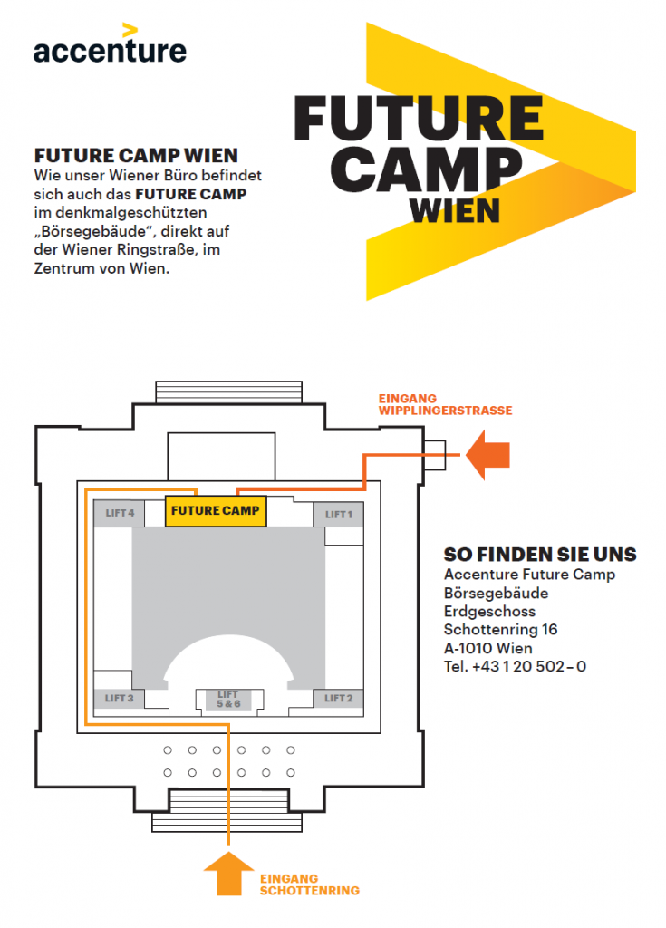 futurecamp directions